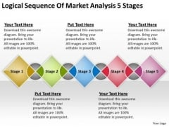 Sequence Of Market Analysis 5 Stages Successful Business Plan Examples PowerPoint Slides