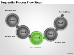 Sequential Process Flow Steps How To Form Business Plan PowerPoint Templates