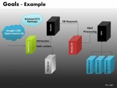 Servers Process Flowchart Process PowerPoint Templates Servers Ppt Slides