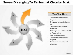 Seven Diverging Steps To Perform A Circular Task Cycle Diagram PowerPoint Templates