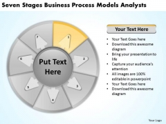 Seven Stages Business Process Models Analysts Plan Outline PowerPoint Slides