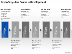 Seven Steps For Business Development Plan Software PowerPoint Templates