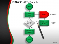 Simple Flowchart Example Slide For PowerPoint Presentations