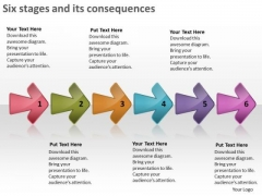 Six Stages And Its Consequences Create Flowchart PowerPoint Slides