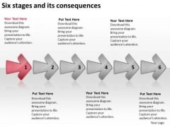 Six Stages And Its Consequences Free Business Plan Format PowerPoint Templates