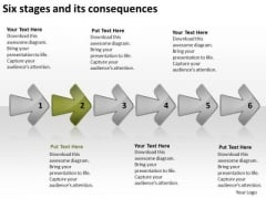 Six Stages And Its Consequences New Business Plan PowerPoint Templates