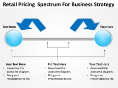 Spectrum For Business Plan Strategy Ppt PowerPoint Templates