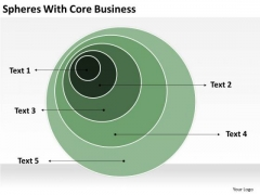 Spheres With Core Business How To Start Writing Plan PowerPoint Slides