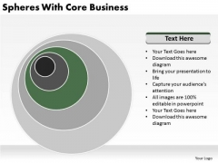 Spheres With Core Business Ppt Plan Outline PowerPoint Slides