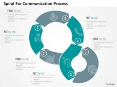 Spiral For Communication Process Presentation Template