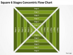 Square 6 Stages Concentric Flow Chart Ppt Business Plan Writers PowerPoint Templates