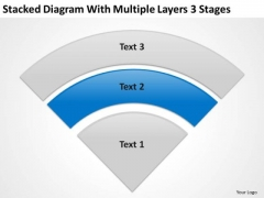 Stacked Diagram With Multiple Layers 3 Stgaes Business Plan PowerPoint Slides