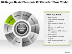 Stages Basic Elements Of Circular Flow Model Hot To Write Business Plan PowerPoint Slides