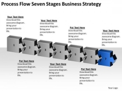 Stages Business Level Strategy Definition Ppt Plan Example PowerPoint Slides