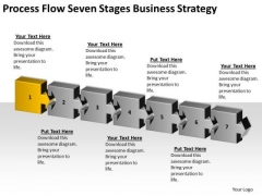 Stages Business Model Strategy Ppt Developing Plan Template PowerPoint Templates