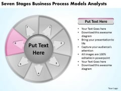 Stages Business Process Models Analysts How To Right Plan PowerPoint Templates