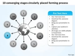 Stages Circularly Placed Forming Process Flow Diagram PowerPoint Slides