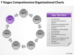 Stages Comprehensive Organizational Charts Ppt Putting Business Plan Together PowerPoint Slides