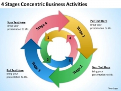 Stages Concentric Business Activities Non Profit Plan Template PowerPoint Templates