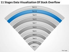 Stages Data Visualization Of Stack Overflow Short Business Plan Template PowerPoint Slides