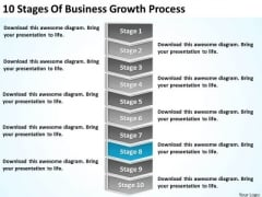 Stages Of Business Growth Process Ppt Plan For PowerPoint Slides