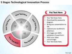 Stages Technological Innovation Process Small Business Plan Templates PowerPoint