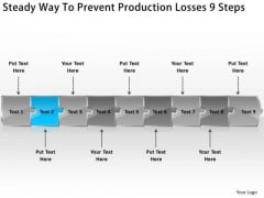 Steady Way To Prevent Production Losses 9 Steps Flow Chart Maker Online PowerPoint Templates