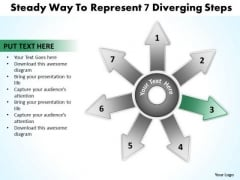 Steady Way To Represent 7 Diverging Steps  Circular Chart PowerPoint Slides