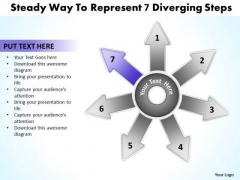Steady Way To Represent 7 Diverging Steps Circular Flow Chart PowerPoint Slides