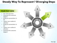 Steady Way To Represent 7 Diverging Steps Cycle Flow Process PowerPoint Slides