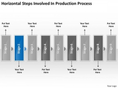 Steps Involved Production Processs Business Electrical Design PowerPoint Slides