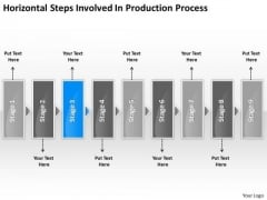 Steps Involved Production Processs Chart Electrical Design PowerPoint Slides