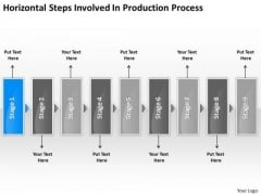 Steps Involved Production Processs Electrical Design PowerPoint Slides