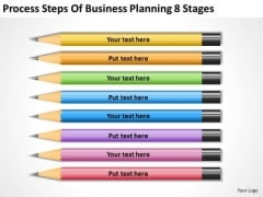 Steps Of Business Planning 8 Stages How Do You Write PowerPoint Slides