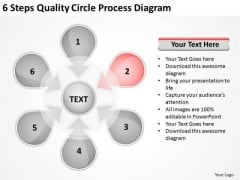 Steps Quality Circle Process Diagram Business Plans Templates For PowerPoint