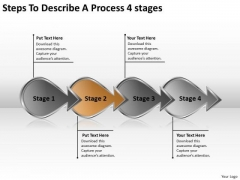 Steps To Describe A Process 4 Stage How Write Out Business Plan PowerPoint Templates