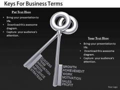 Stock Photo Business Model Strategy Keys For Terms Best