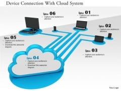 Stock Photo Device Connection With Cloud System PowerPoint Slide