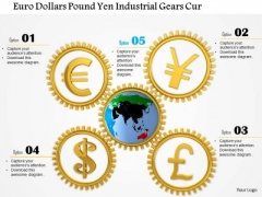 Stock Photo Euro Dollars Pound Yen Around Globe PowerPoint Slide