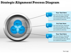 Strategic Alignment Process Diagarm Start Up Business Plan Template PowerPoint Slides