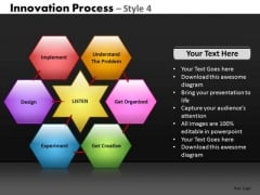 Strategic Innovation Process Hexagon Diagram PowerPoint Slides And Ppt Diagram Templates