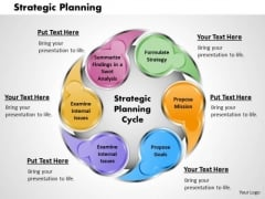 Strategic Planning Business PowerPoint Presentation