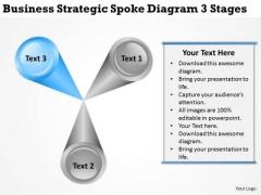 Strategic Spoke Diagram 3 Stages Ppt Sample Non Profit Business Plan PowerPoint Slides