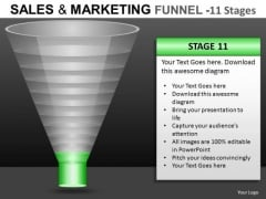 Strategy Funnel Ppt