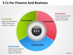 Strategy PowerPoint Template 3 Cs For Finance And Business Ppt Templates