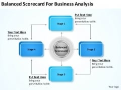 Strategy PowerPoint Template Balanced Scorecard For Business Analysis Ppt Slides