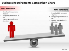 Strategy PowerPoint Template Business Requirements Comparison Chart Ppt Slides
