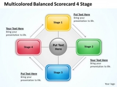 Strategy PowerPoint Template Multicolored Balanced Scorecard 4 Stage Ppt Templates