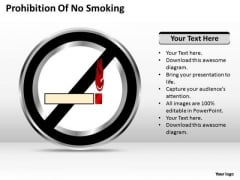 Strategy PowerPoint Template Of No Smoking Ppt Templates Backgrounds For Slides