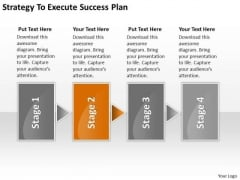 Strategy To Execute Success Plan Business Creation PowerPoint Slides